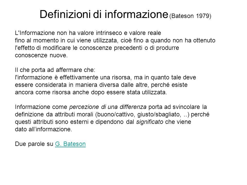Comunicazione – 1 (Gallino, 1993) Trasferimento di risorse: si ha comunicazione tutte le volte che una proprietà, una risorsa, uno stato viene trasmesso da un soggetto ad un altro.