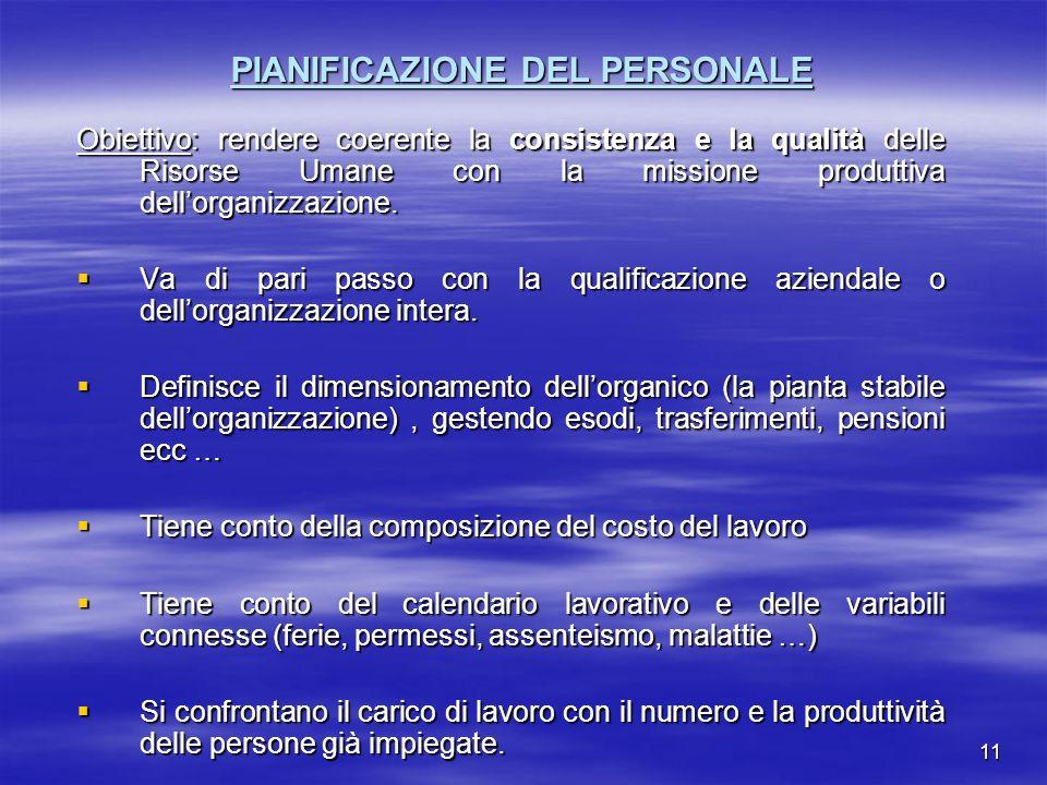 11 PIANIFICAZIONE DEL PERSONALE Obiettivo: rendere coerente la consistenza e la qualità delle Risorse Umane con la missione produttiva dellorganizzazi