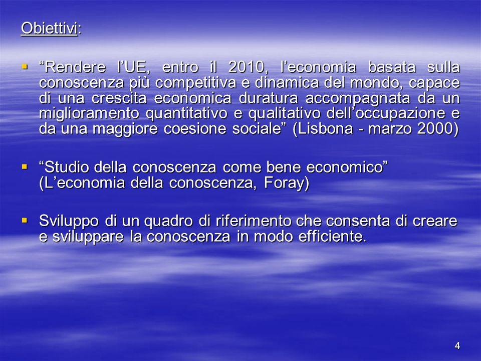 4 Obiettivi: Rendere lUE, entro il 2010, leconomia basata sulla conoscenza più competitiva e dinamica del mondo, capace di una crescita economica dura