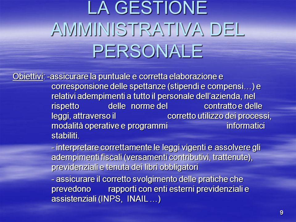 LA GESTIONE AMMINISTRATIVA DEL PERSONALE Obiettivi: -assicurare la puntuale e corretta elaborazione e corresponsione delle spettanze (stipendi e compe