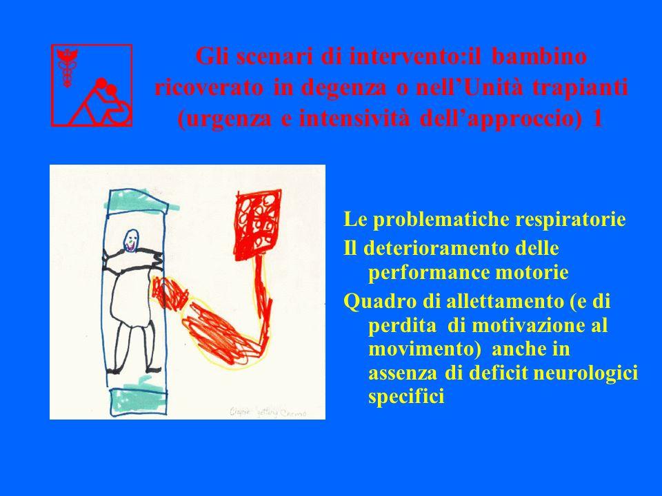 Gli scenari di intervento:il bambino ricoverato in degenza o nellUnità trapianti (urgenza e intensività dellapproccio) 1 Le problematiche respiratorie