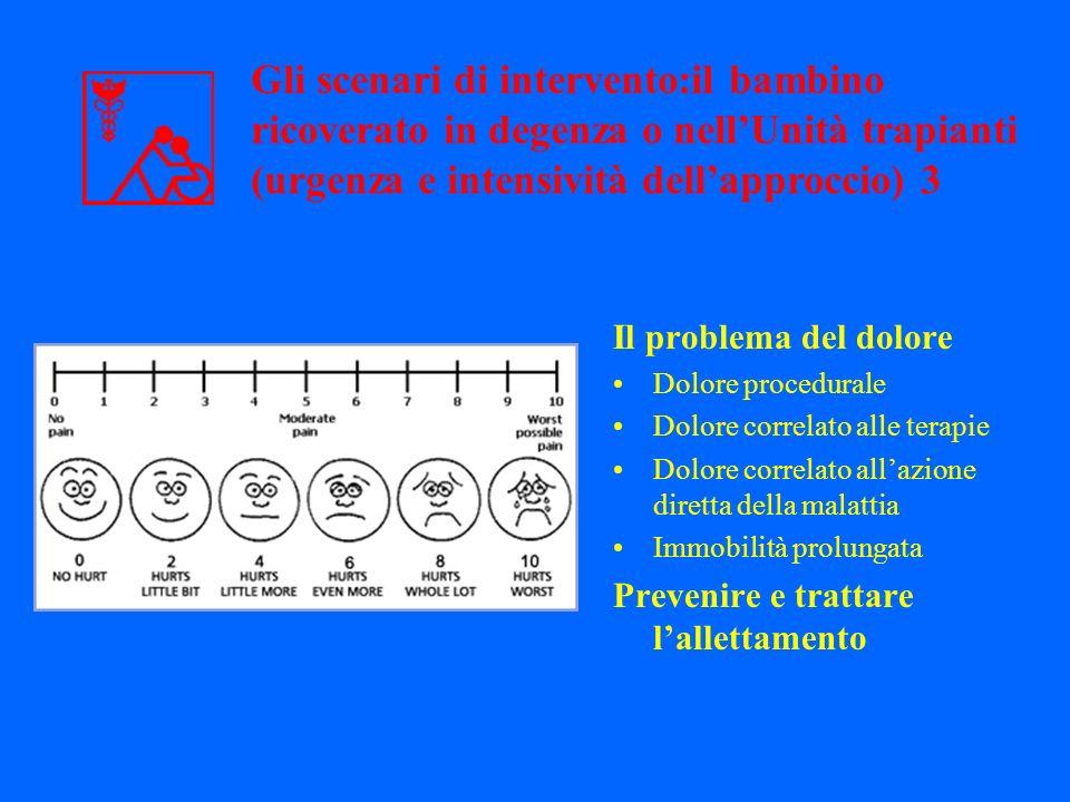 Il problema del dolore Dolore procedurale Dolore correlato alle terapie Dolore correlato allazione diretta della malattia Immobilità prolungata Preven