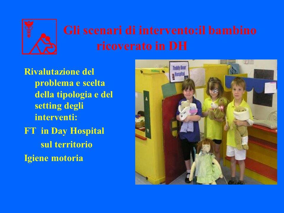 Gli scenari di intervento:il bambino ricoverato in DH Rivalutazione del problema e scelta della tipologia e del setting degli interventi: FT in Day Ho