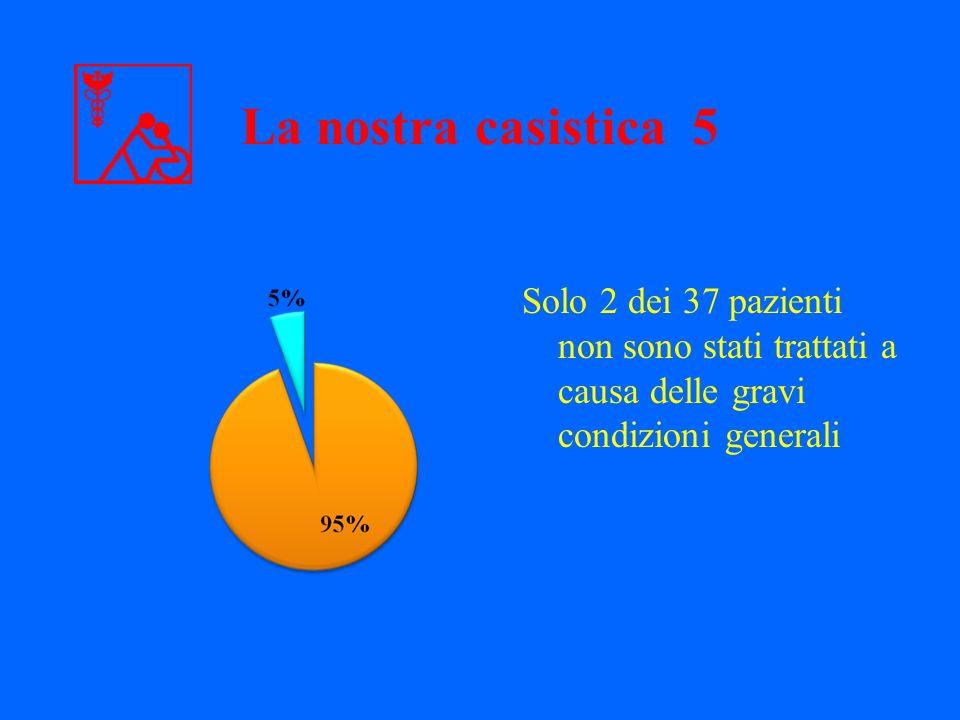 Solo 2 dei 37 pazienti non sono stati trattati a causa delle gravi condizioni generali La nostra casistica 5