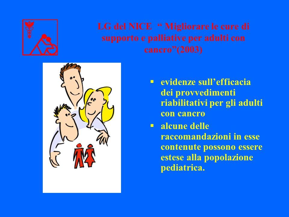 LG del NICE Migliorare le cure di supporto e palliative per adulti con cancro(2003) evidenze sullefficacia dei provvedimenti riabilitativi per gli adu