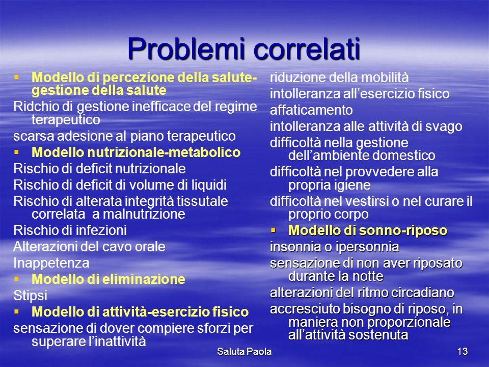 Saluta Paola13 Problemi correlati Modello di percezione della salute- gestione della salute Ridchio di gestione inefficace del regime terapeutico scar