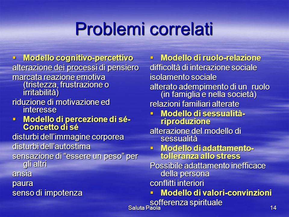 Saluta Paola14 Problemi correlati Modello cognitivo-percettivo Modello cognitivo-percettivo alterazione dei processi di pensiero marcata reazione emot