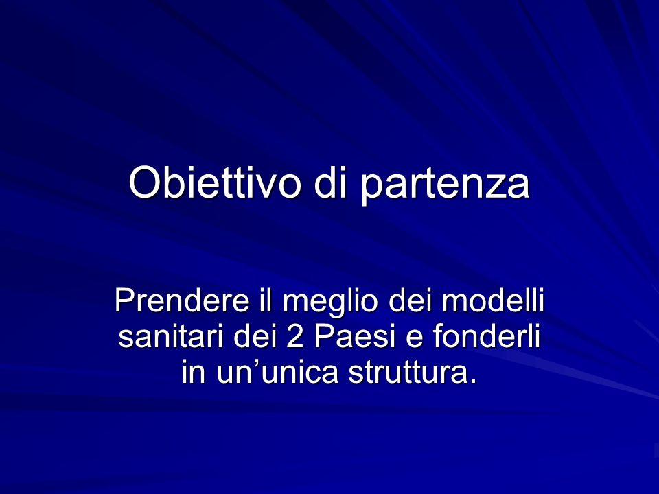 IsMeTT OSPEDALI CIVICO E BENEFRATELLI G.DI CRISTINA MAURIZIO ASCOLI PALERMO OSPEDALE V.