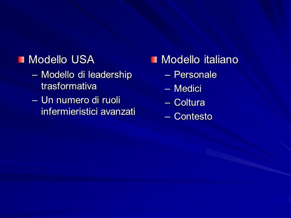 Modello USA –Modello di leadership trasformativa –Un numero di ruoli infermieristici avanzati Modello italiano –Personale –Medici –Coltura –Contesto