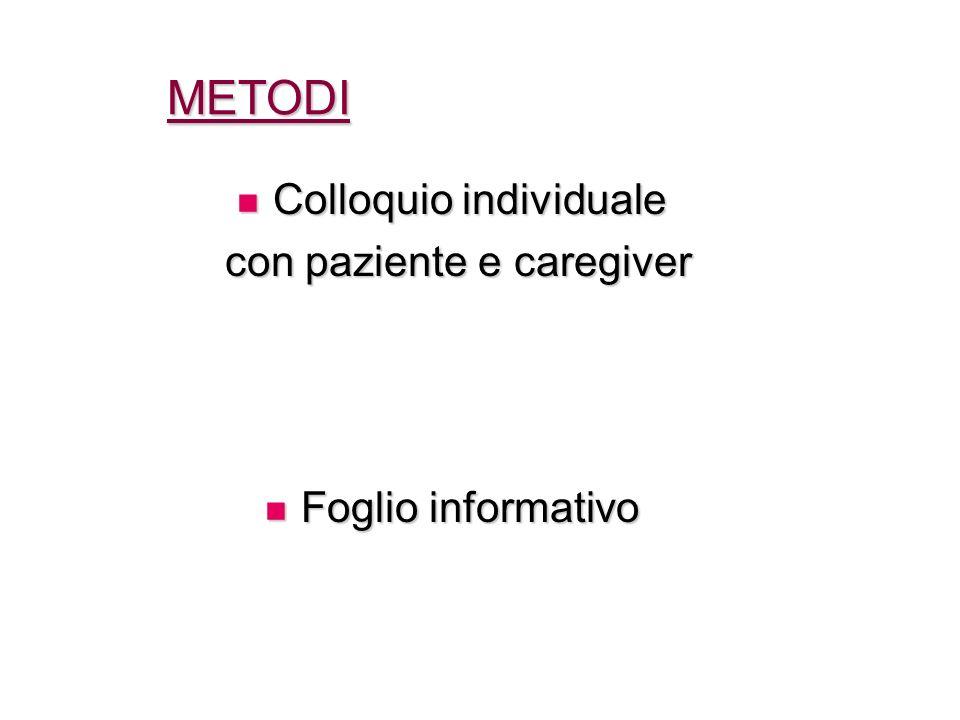 METODI METODI Colloquio individuale Colloquio individuale con paziente e caregiver con paziente e caregiver Foglio informativo Foglio informativo