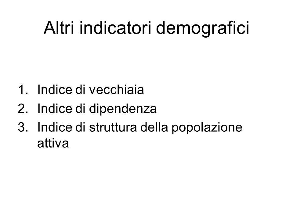 Altri indicatori demografici 1.Indice di vecchiaia 2.Indice di dipendenza 3.Indice di struttura della popolazione attiva