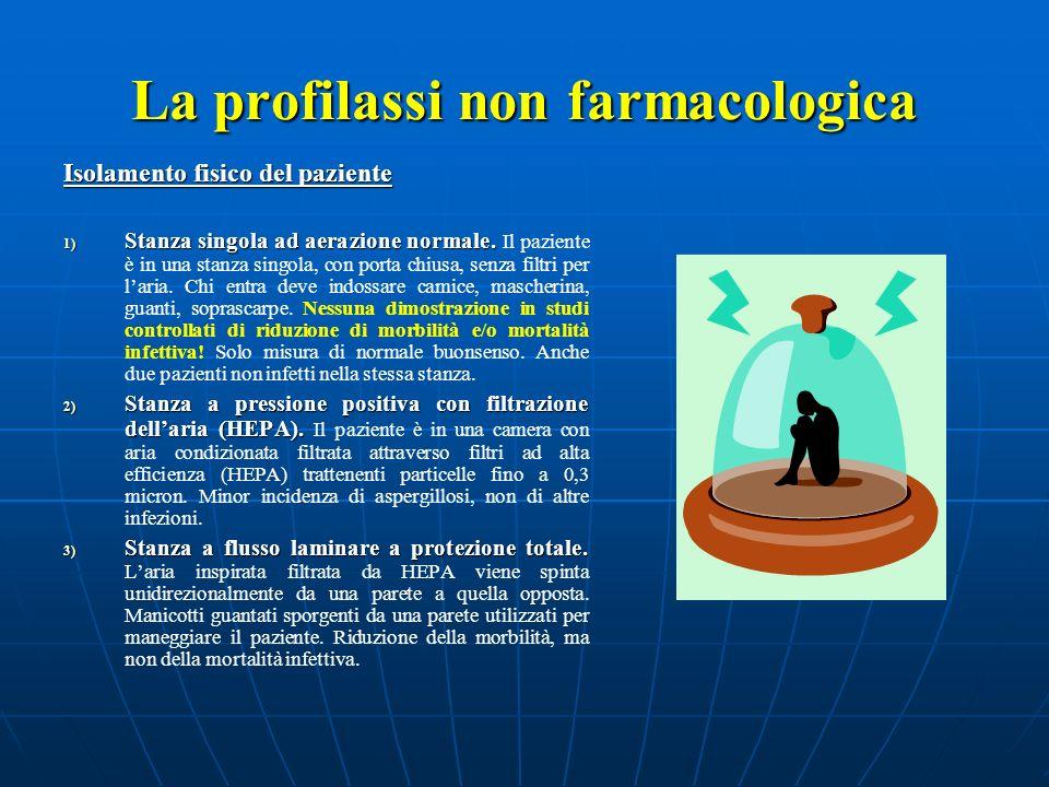 La profilassi non farmacologica Isolamento fisico del paziente 1) Stanza singola ad aerazione normale. 1) Stanza singola ad aerazione normale. Il pazi