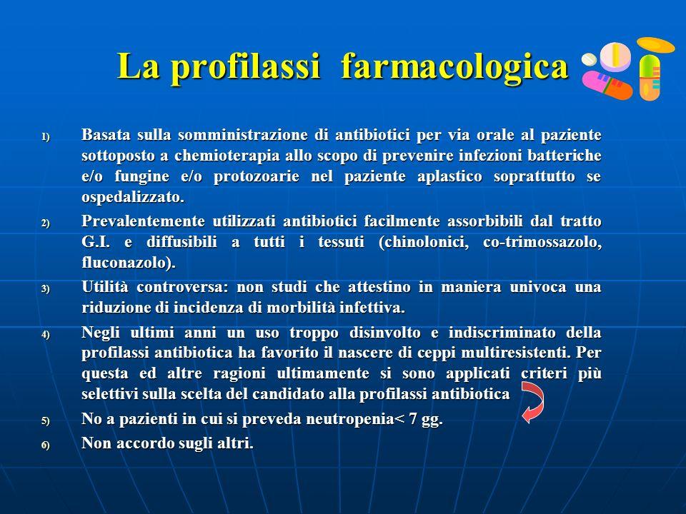 La profilassi farmacologica 1) Basata sulla somministrazione di antibiotici per via orale al paziente sottoposto a chemioterapia allo scopo di preveni