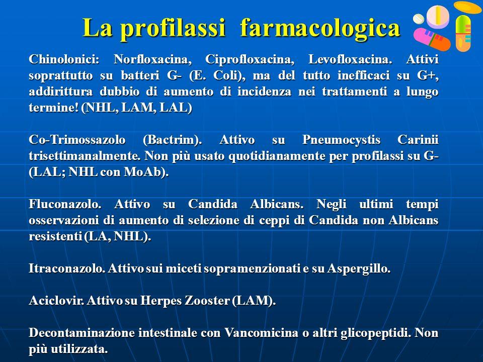 La profilassi farmacologica Chinolonici: Norfloxacina, Ciprofloxacina, Levofloxacina. Attivi soprattutto su batteri G- (E. Coli), ma del tutto ineffic