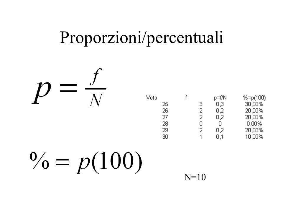 Proporzioni/percentuali N=10