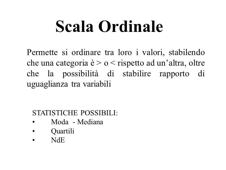 Scala Ordinale Permette si ordinare tra loro i valori, stabilendo che una categoria è > o < rispetto ad unaltra, oltre che la possibilità di stabilire