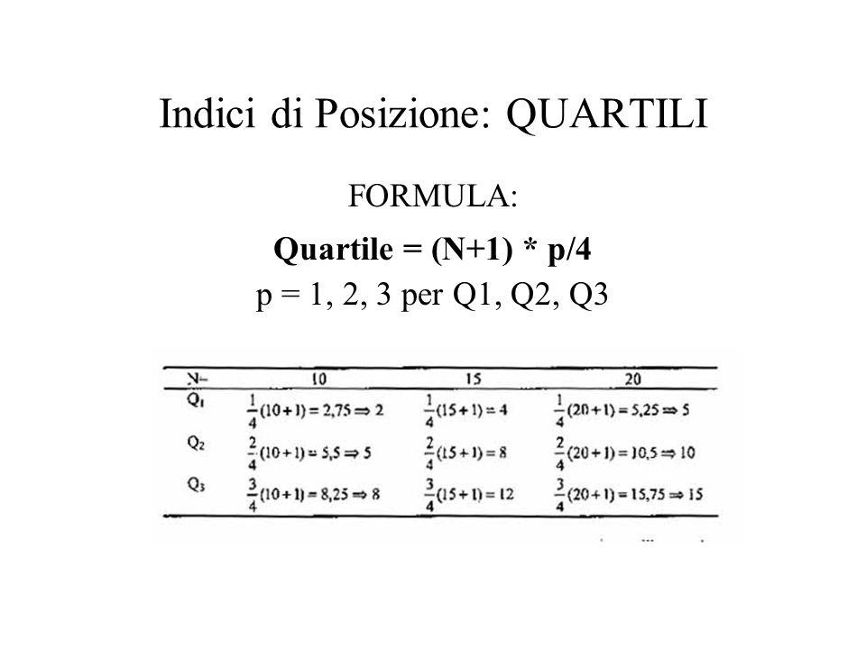 FORMULA: Quartile = (N+1) * p/4 p = 1, 2, 3 per Q1, Q2, Q3 Indici di Posizione: QUARTILI
