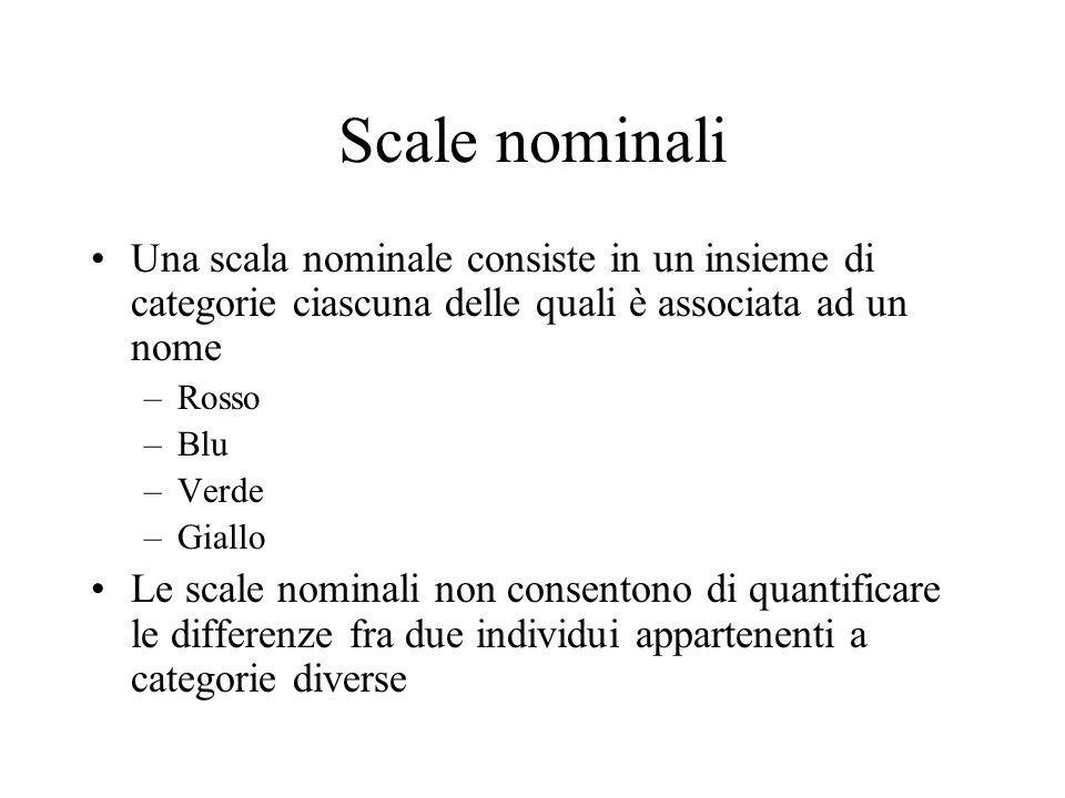 Scale nominali Una scala nominale consiste in un insieme di categorie ciascuna delle quali è associata ad un nome –Rosso –Blu –Verde –Giallo Le scale nominali non consentono di quantificare le differenze fra due individui appartenenti a categorie diverse