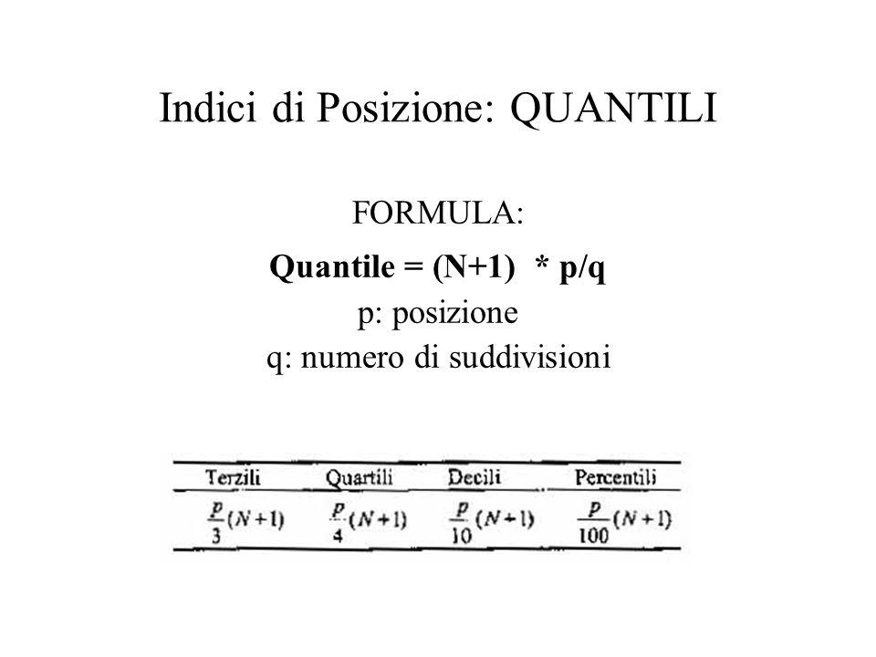 FORMULA: Quantile = (N+1) * p/q p: posizione q: numero di suddivisioni Indici di Posizione: QUANTILI