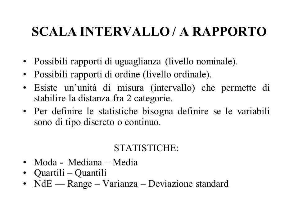 SCALA INTERVALLO / A RAPPORTO Possibili rapporti di uguaglianza (livello nominale). Possibili rapporti di ordine (livello ordinale). Esiste ununità di