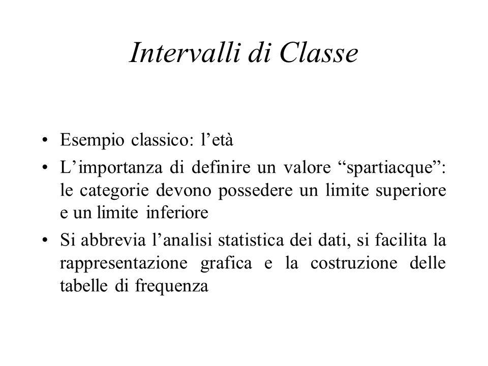 Intervalli di Classe Esempio classico: letà Limportanza di definire un valore spartiacque: le categorie devono possedere un limite superiore e un limi