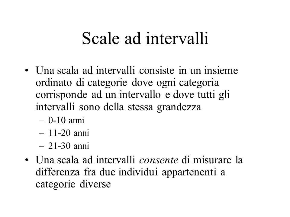 Scale ad intervalli Una scala ad intervalli consiste in un insieme ordinato di categorie dove ogni categoria corrisponde ad un intervallo e dove tutti gli intervalli sono della stessa grandezza –0-10 anni –11-20 anni –21-30 anni Una scala ad intervalli consente di misurare la differenza fra due individui appartenenti a categorie diverse