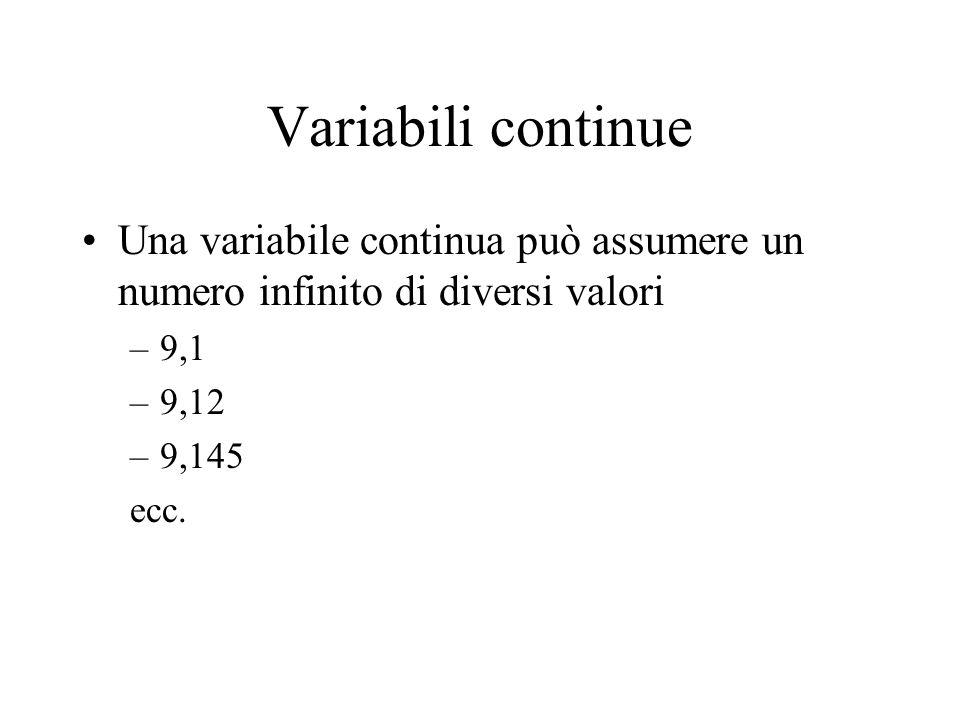 Variabili continue Una variabile continua può assumere un numero infinito di diversi valori –9,1 –9,12 –9,145 ecc.
