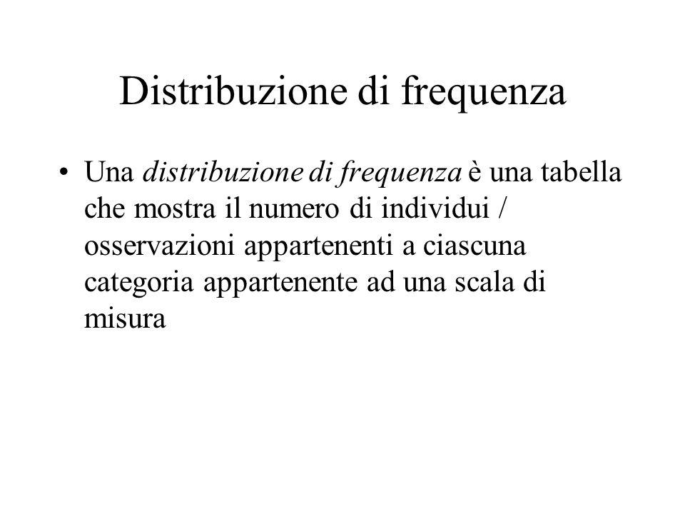 Distribuzione di frequenza Una distribuzione di frequenza è una tabella che mostra il numero di individui / osservazioni appartenenti a ciascuna categ