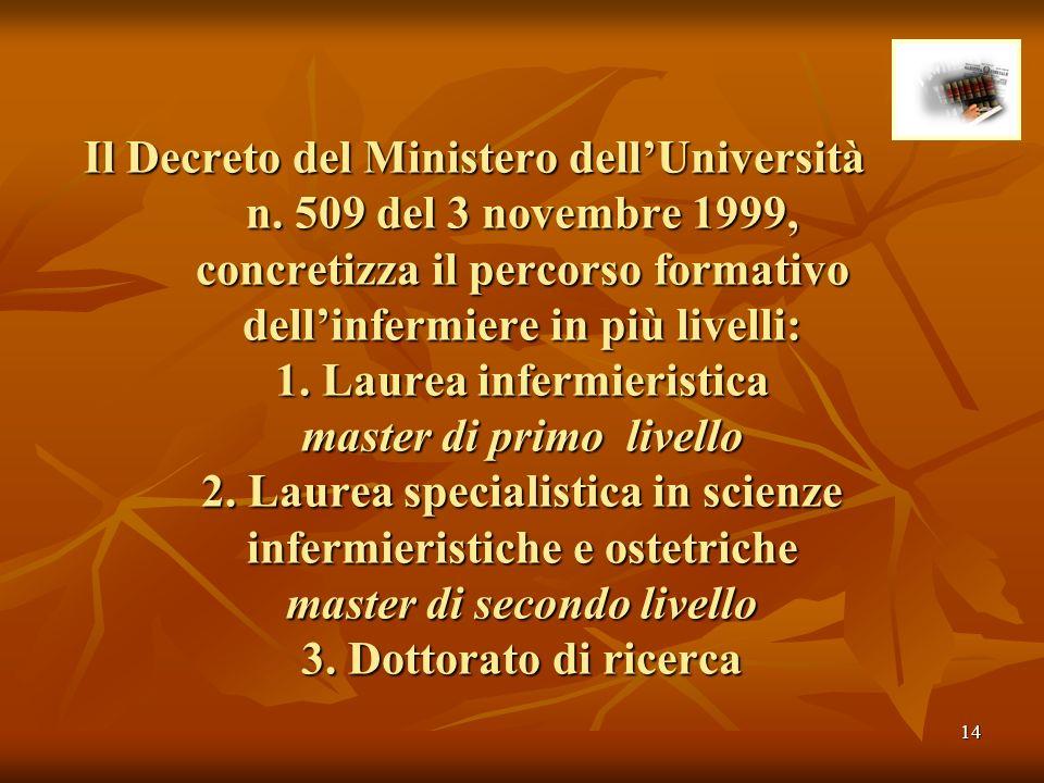 14 Il Decreto del Ministero dellUniversità n. 509 del 3 novembre 1999, concretizza il percorso formativo dellinfermiere in più livelli: 1. Laurea infe