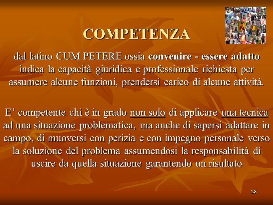 28 COMPETENZA dal latino CUM PETERE ossia convenire - essere adatto indica la capacità giuridica e professionale richiesta per assumere alcune funzion