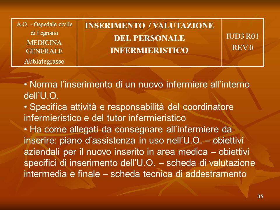 35 A.O. - Ospedale civile di Legnano MEDICINA GENERALE Abbiategrasso INSERIMENTO / VALUTAZIONE DEL PERSONALE INFERMIERISTICO IUD3 R01 REV.0 Norma lins