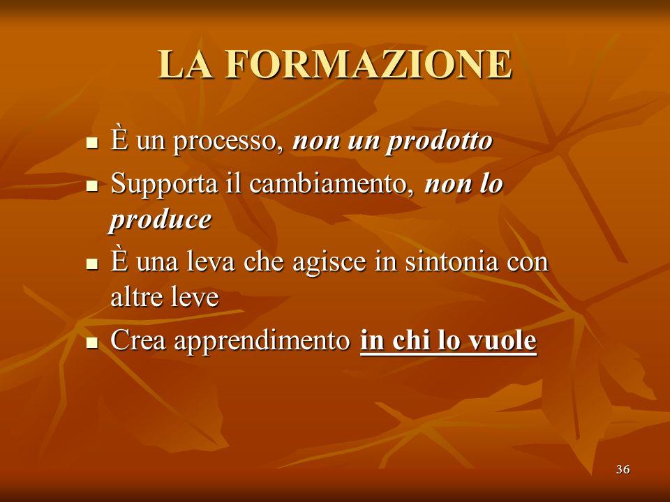 36 LA FORMAZIONE È un processo, non un prodotto È un processo, non un prodotto Supporta il cambiamento, non lo produce Supporta il cambiamento, non lo