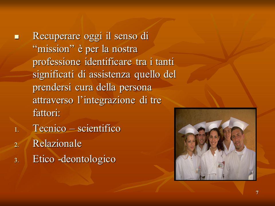18 D.G.R.5 AGOSTO 2004 N.VII/18576 Introduce il concetto di SVILUPPO PROFESSIONALE CONTINUO con tre caratteristiche importanti ed innovative NECESSITAVOLONTARIAPREMIATA