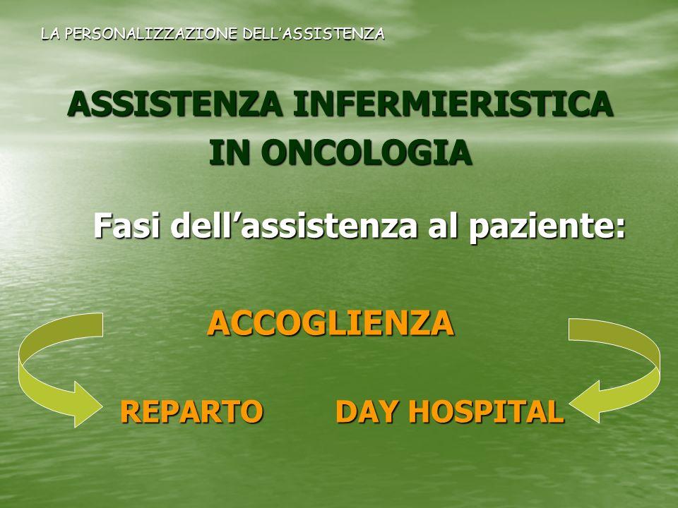 LA PERSONALIZZAZIONE DELLASSISTENZA ASSISTENZA INFERMIERISTICA IN ONCOLOGIA Fasi dellassistenza al paziente: ACCOGLIENZA ACCOGLIENZA REPARTO DAY HOSPI
