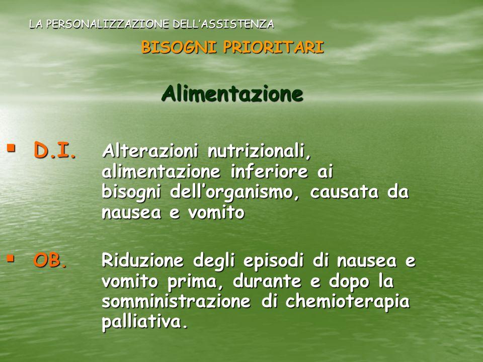 LA PERSONALIZZAZIONE DELLASSISTENZA BISOGNI PRIORITARI Alimentazione D.I. Alterazioni nutrizionali, alimentazione inferiore ai bisogni dellorganismo,