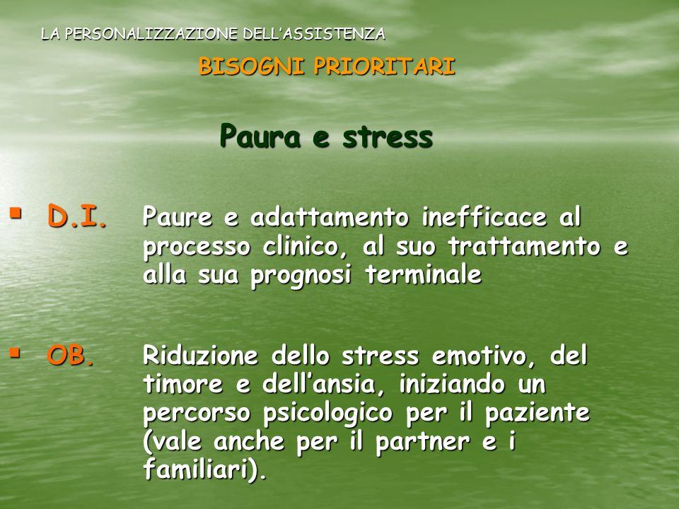 LA PERSONALIZZAZIONE DELLASSISTENZA BISOGNI PRIORITARI Paura e stress D.I. Paure e adattamento inefficace al processo clinico, al suo trattamento e al