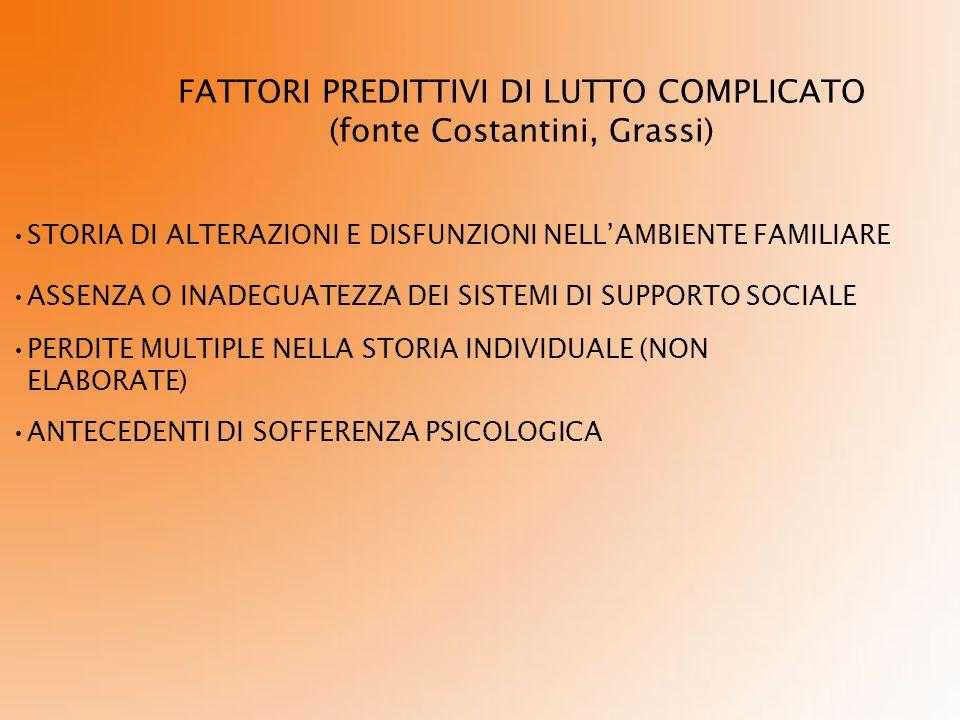 FATTORI PREDITTIVI DI LUTTO COMPLICATO (fonte Costantini, Grassi) STORIA DI ALTERAZIONI E DISFUNZIONI NELLAMBIENTE FAMILIARE ASSENZA O INADEGUATEZZA DEI SISTEMI DI SUPPORTO SOCIALE PERDITE MULTIPLE NELLA STORIA INDIVIDUALE (NON ELABORATE) ANTECEDENTI DI SOFFERENZA PSICOLOGICA