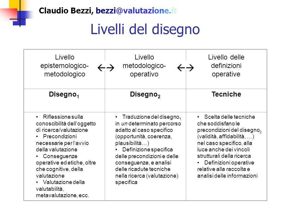 Claudio Bezzi, bezzi@valutazione.it Livelli del disegno Livello epistemologico- metodologico Livello metodologico- operativo Livello delle definizioni