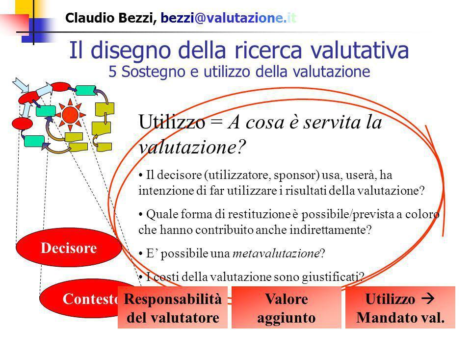 Claudio Bezzi, bezzi@valutazione.it Il disegno della ricerca valutativa 5 Sostegno e utilizzo della valutazione Decisore Contesto Utilizzo = A cosa è