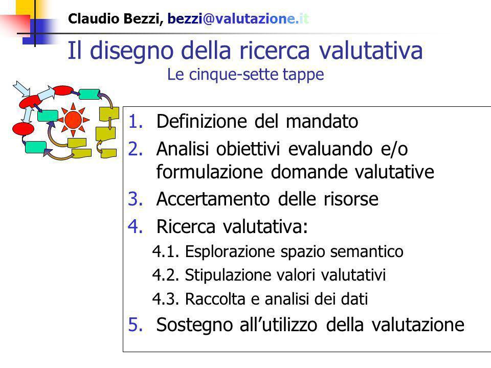 Claudio Bezzi, bezzi@valutazione.it Il disegno della ricerca valutativa Le cinque-sette tappe 1.Definizione del mandato 2.Analisi obiettivi evaluando