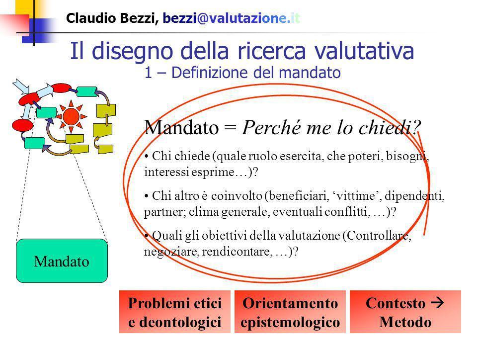 Claudio Bezzi, bezzi@valutazione.it Il disegno della ricerca valutativa 2 – Obiettivi dellevaluando e domande valutative Decisore Domande valutative = Cosa è importante analizzare.