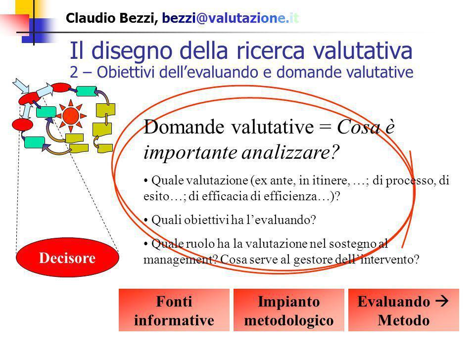 Claudio Bezzi, bezzi@valutazione.it Il disegno della ricerca valutativa 2 – Obiettivi dellevaluando e domande valutative Decisore Domande valutative =