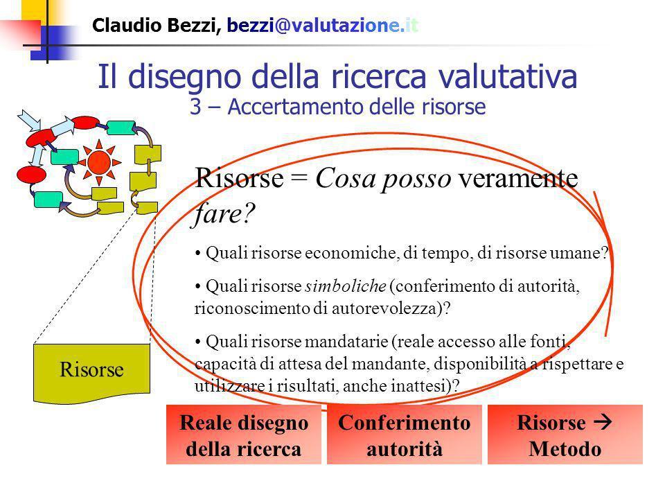 Claudio Bezzi, bezzi@valutazione.it Il disegno della ricerca valutativa 3 – Accertamento delle risorse Risorse Risorse = Cosa posso veramente fare? Qu