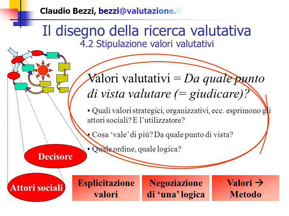 Claudio Bezzi, bezzi@valutazione.it Il disegno della ricerca valutativa 4.2 Stipulazione valori valutativi Decisore Attori sociali Valori valutativi =
