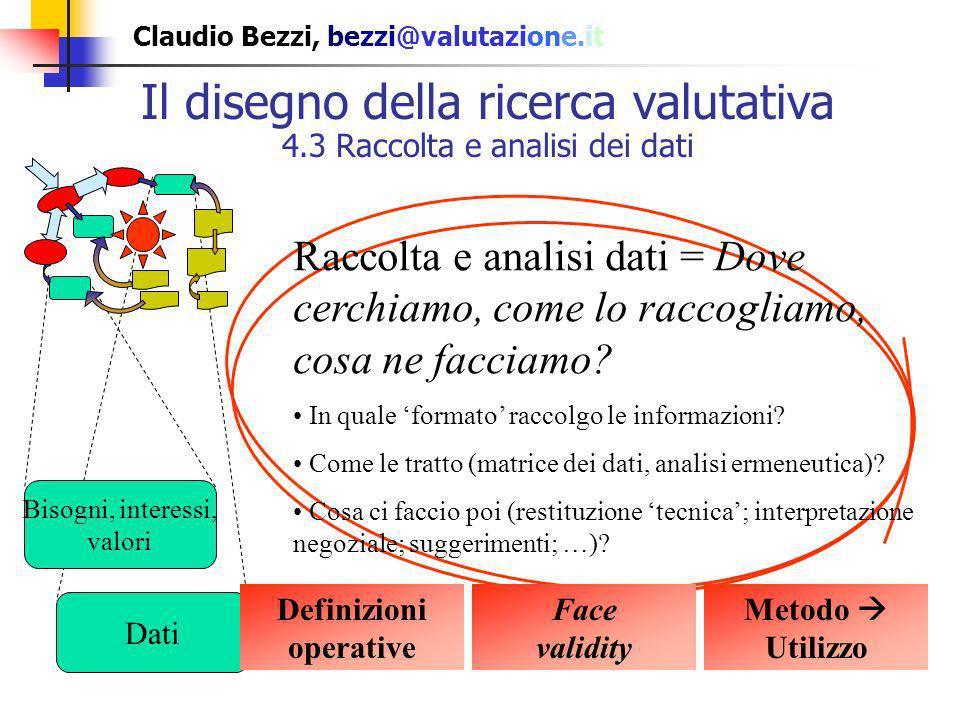 Claudio Bezzi, bezzi@valutazione.it Dati Il disegno della ricerca valutativa 4.3 Raccolta e analisi dei dati Bisogni, interessi, valori Raccolta e ana