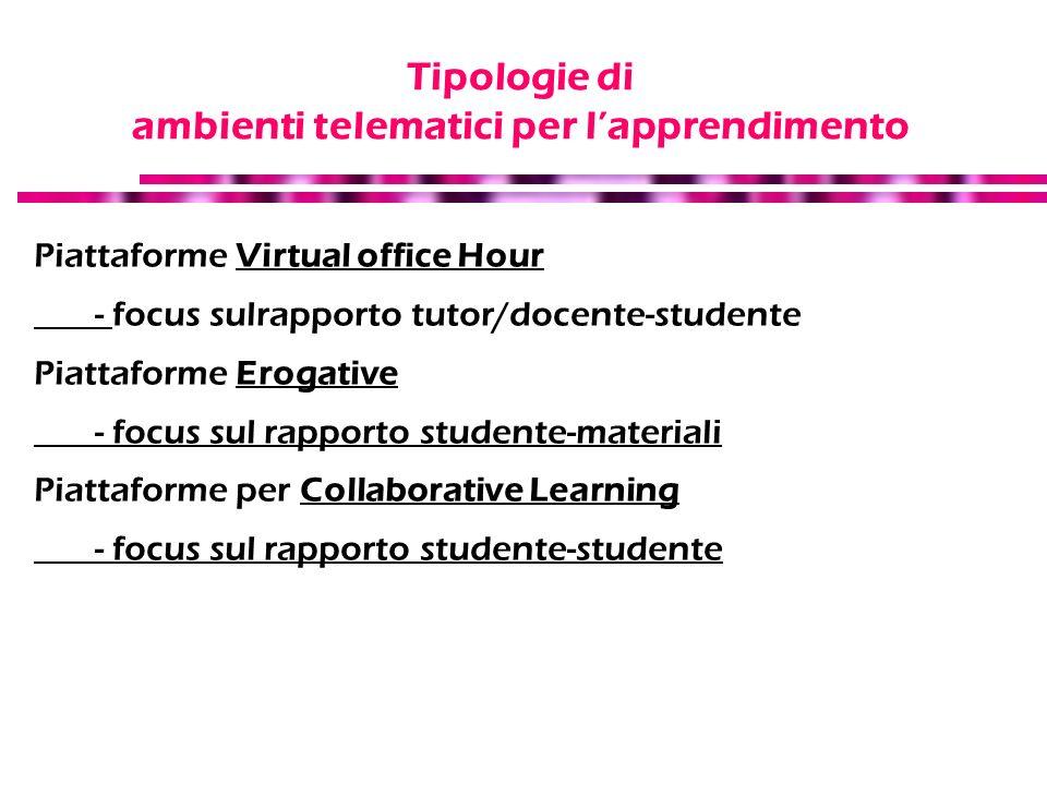 Tipologie di ambienti telematici per lapprendimento Piattaforme Virtual office Hour - focus sulrapporto tutor/docente-studente Piattaforme Erogative -