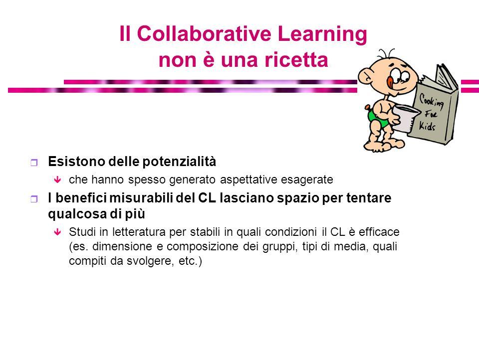 Il Collaborative Learning non è una ricetta Esistono delle potenzialità che hanno spesso generato aspettative esagerate I benefici misurabili del CL l