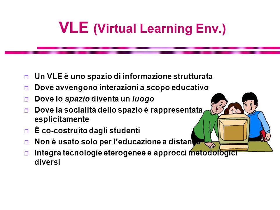 VLE (Virtual Learning Env.) Un VLE è uno spazio di informazione strutturata Dove avvengono interazioni a scopo educativo Dove lo spazio diventa un luo