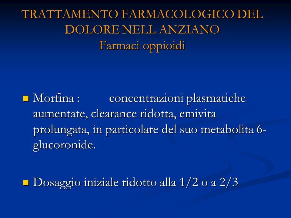 TRATTAMENTO FARMACOLOGICO DEL DOLORE NELL ANZIANO Farmaci oppioidi Morfina : concentrazioni plasmatiche aumentate, clearance ridotta, emivita prolungata, in particolare del suo metabolita 6- glucoronide.