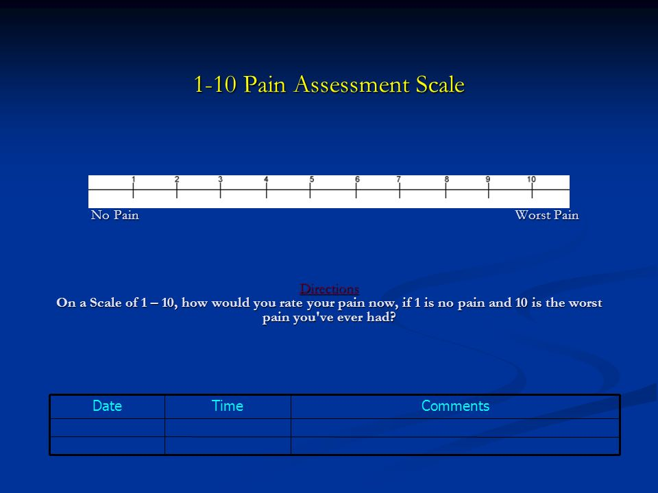 1-10 Pain Assessment Scale No Pain Worst Pain Directions On a Scale of 1 – 10, how would you rate your pain now, if 1 is no pain and 10 is the worst p